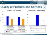 quality of products and services 2