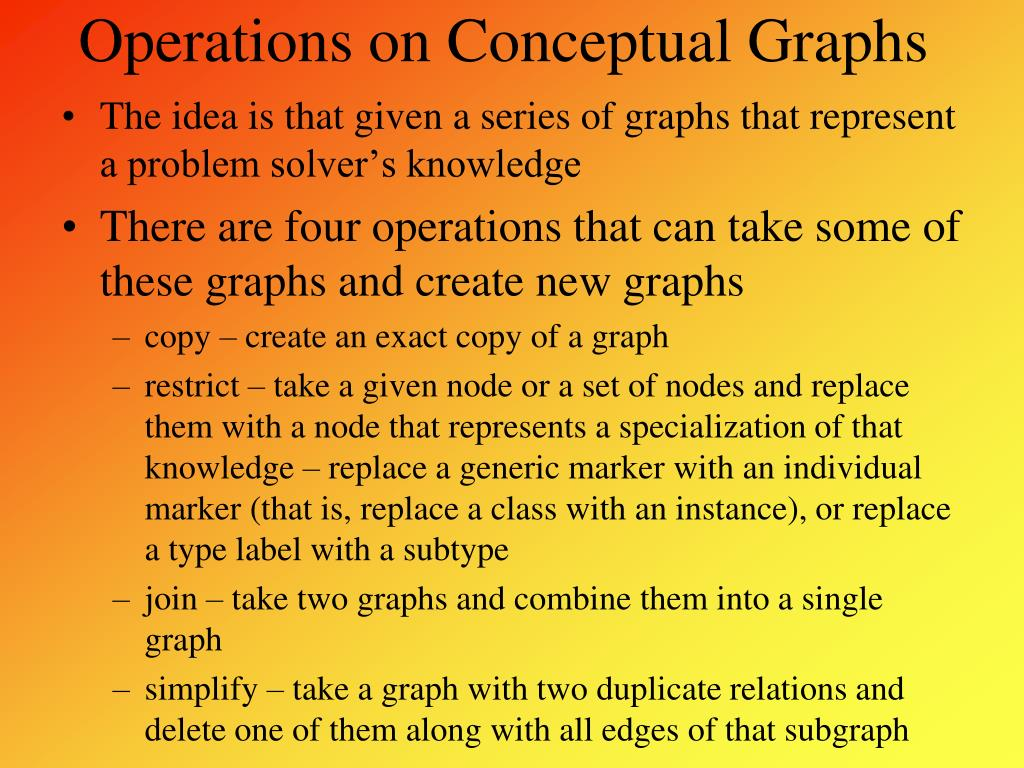 Operations on Conceptual Graphs