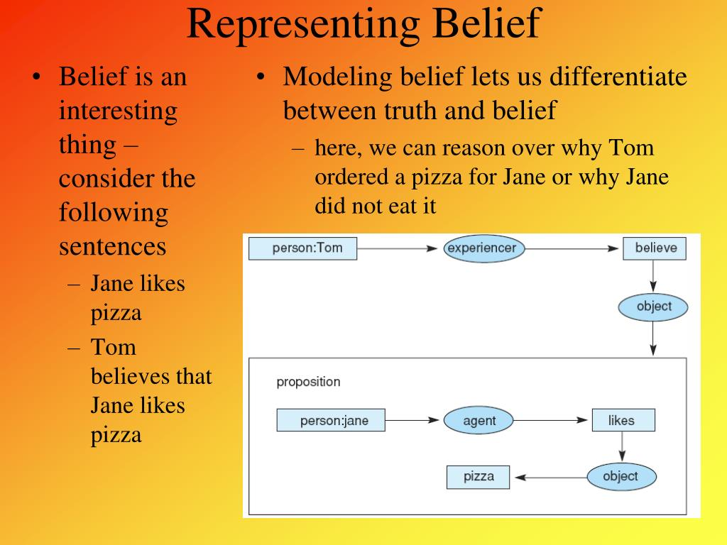 Belief is an interesting thing – consider the following sentences