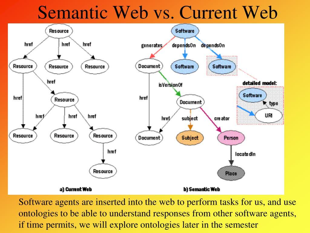 Semantic Web vs. Current Web