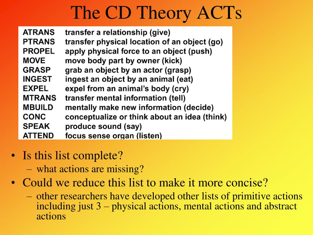 The CD Theory ACTs