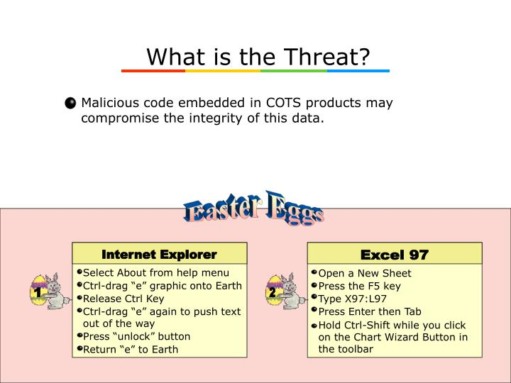 Malicious code embedded in COTS products may compromise the integrity of this data.