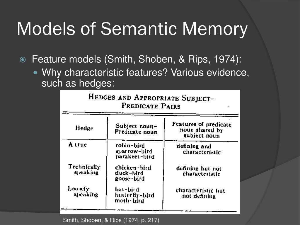 Models of Semantic Memory