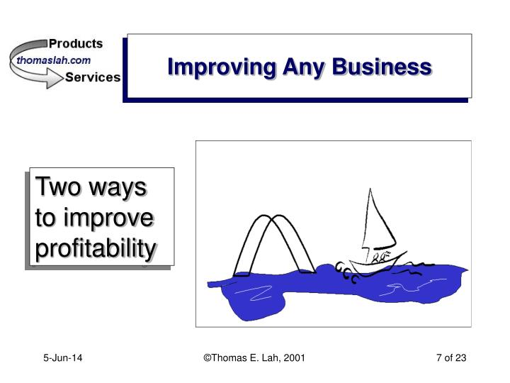 Improving Any Business