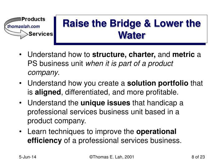 Raise the Bridge & Lower the Water