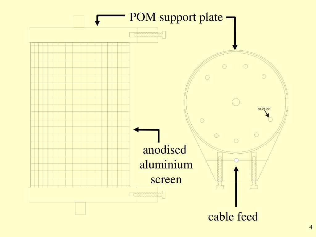 POM support plate