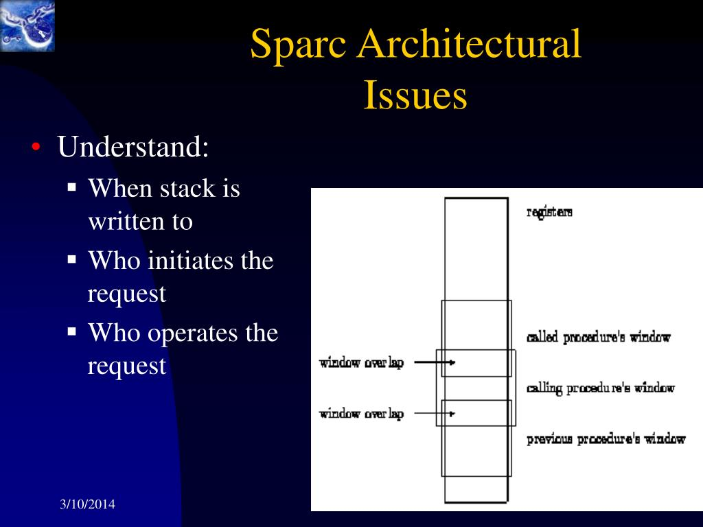 Sparc Architectural Issues