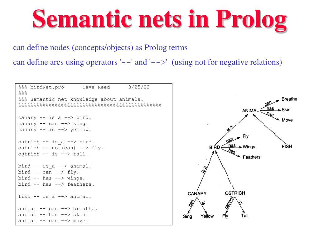Semantic nets in Prolog