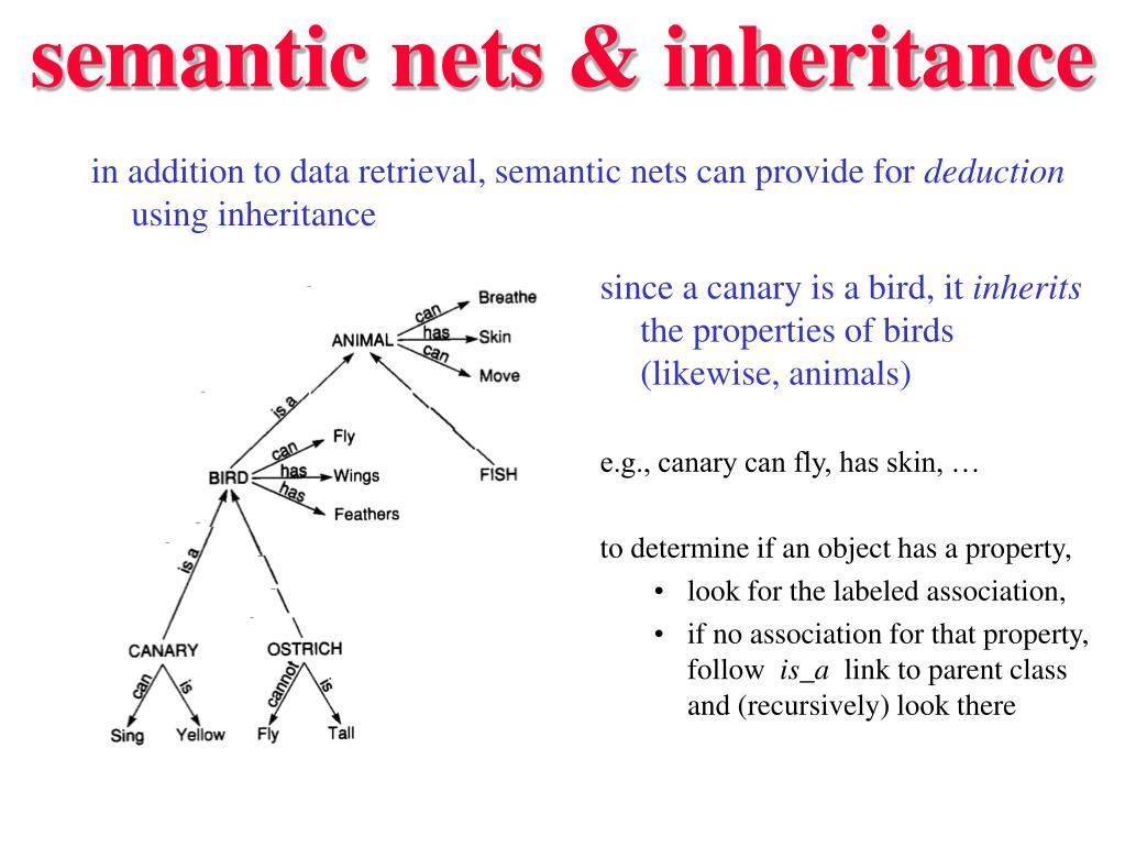 semantic nets & inheritance