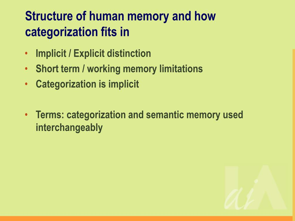 Structure of human memory and how categorization fits in