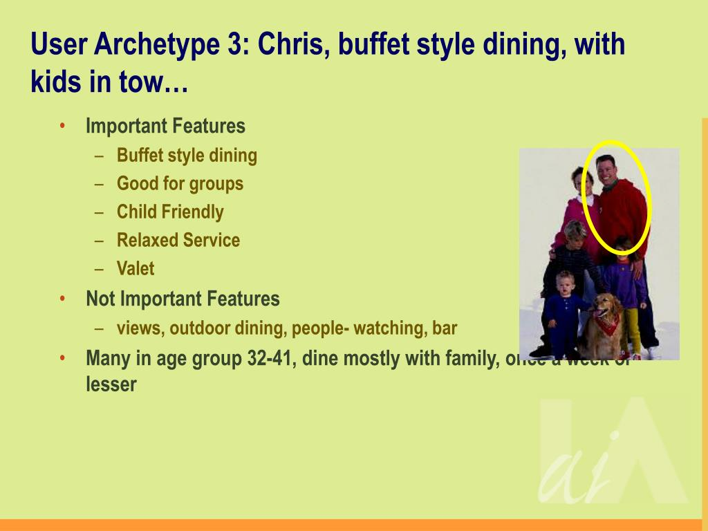 User Archetype 3: Chris, buffet style dining, with kids in tow…