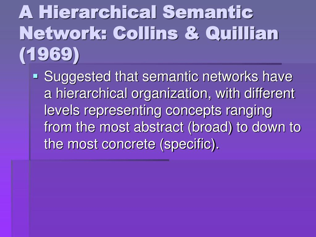 A Hierarchical Semantic Network: Collins & Quillian (1969)