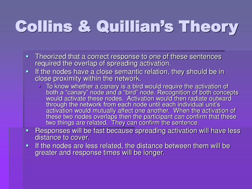 Collins & Quillian's Theory