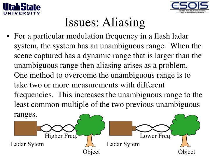 Issues: Aliasing
