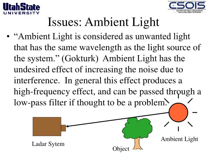 Issues: Ambient Light
