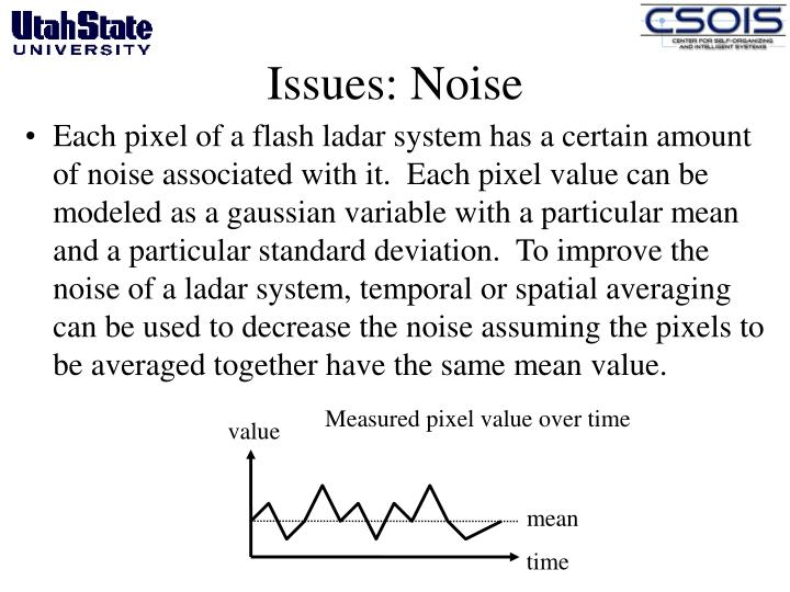 Issues: Noise