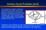 carbon cycle problem mid