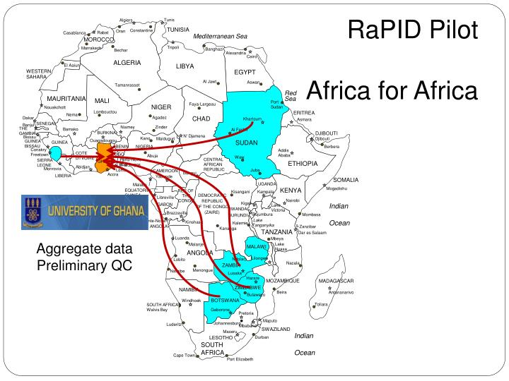 Rapid pilot africa for africa