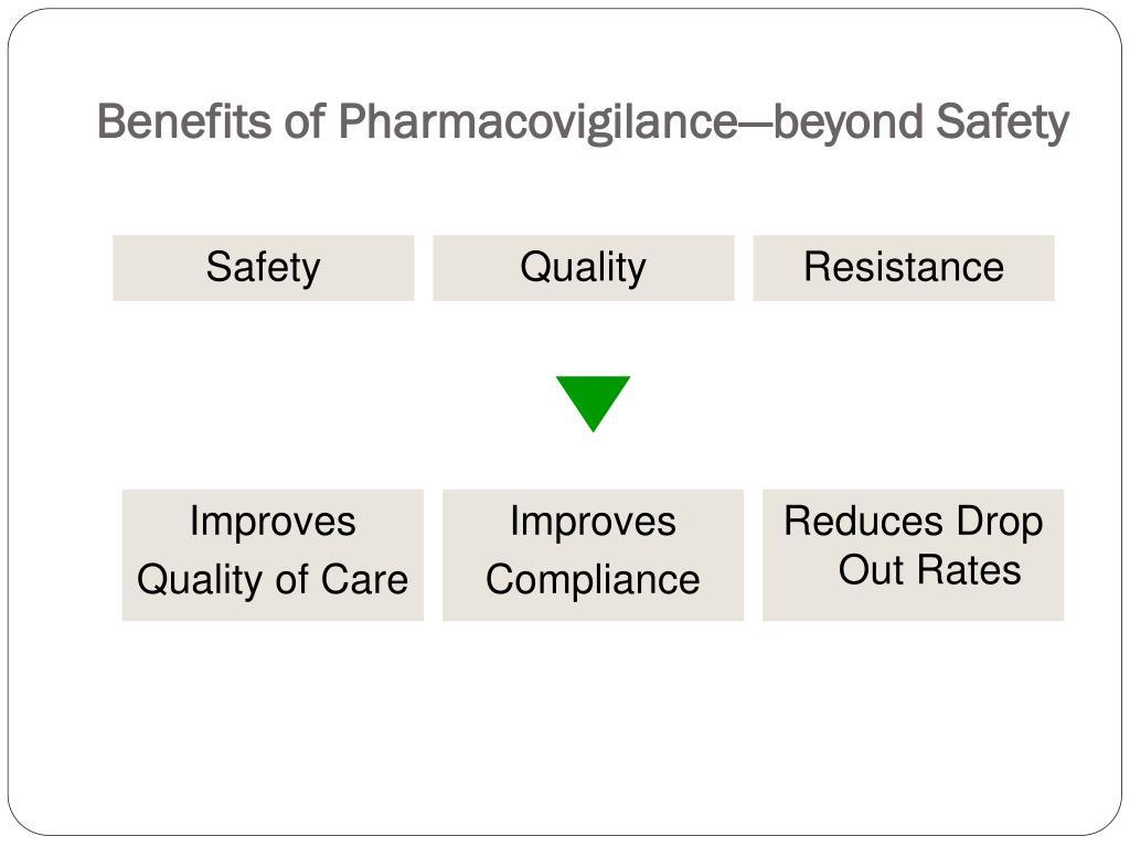 Benefits of Pharmacovigilance—beyond Safety