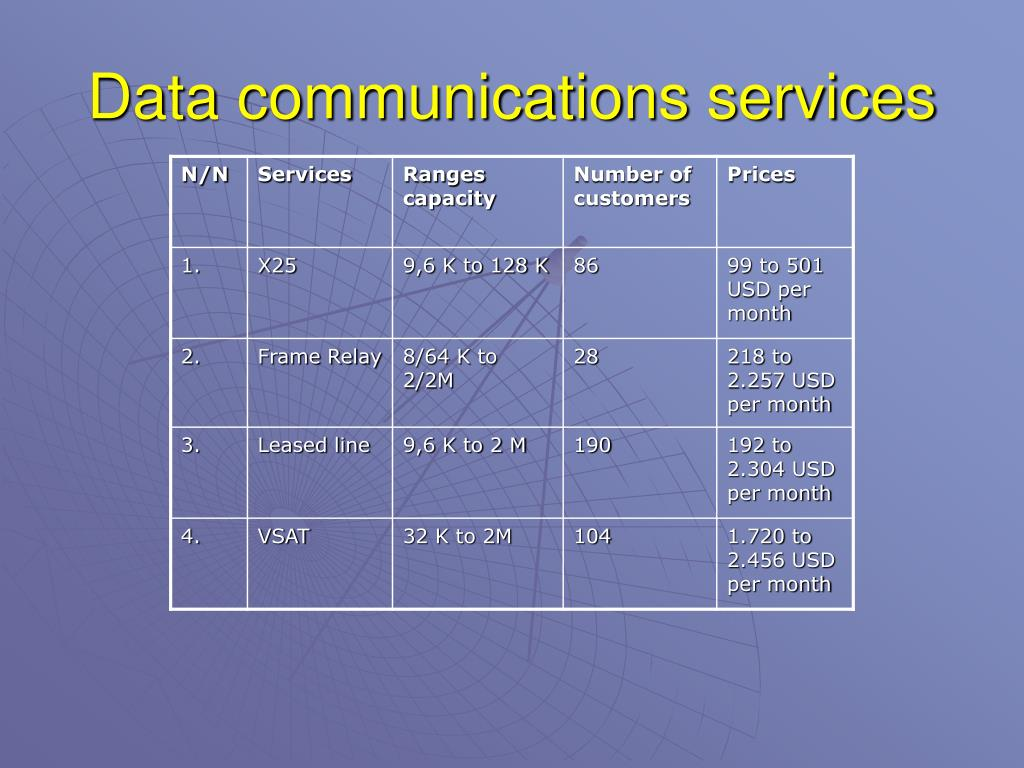 Data communications services