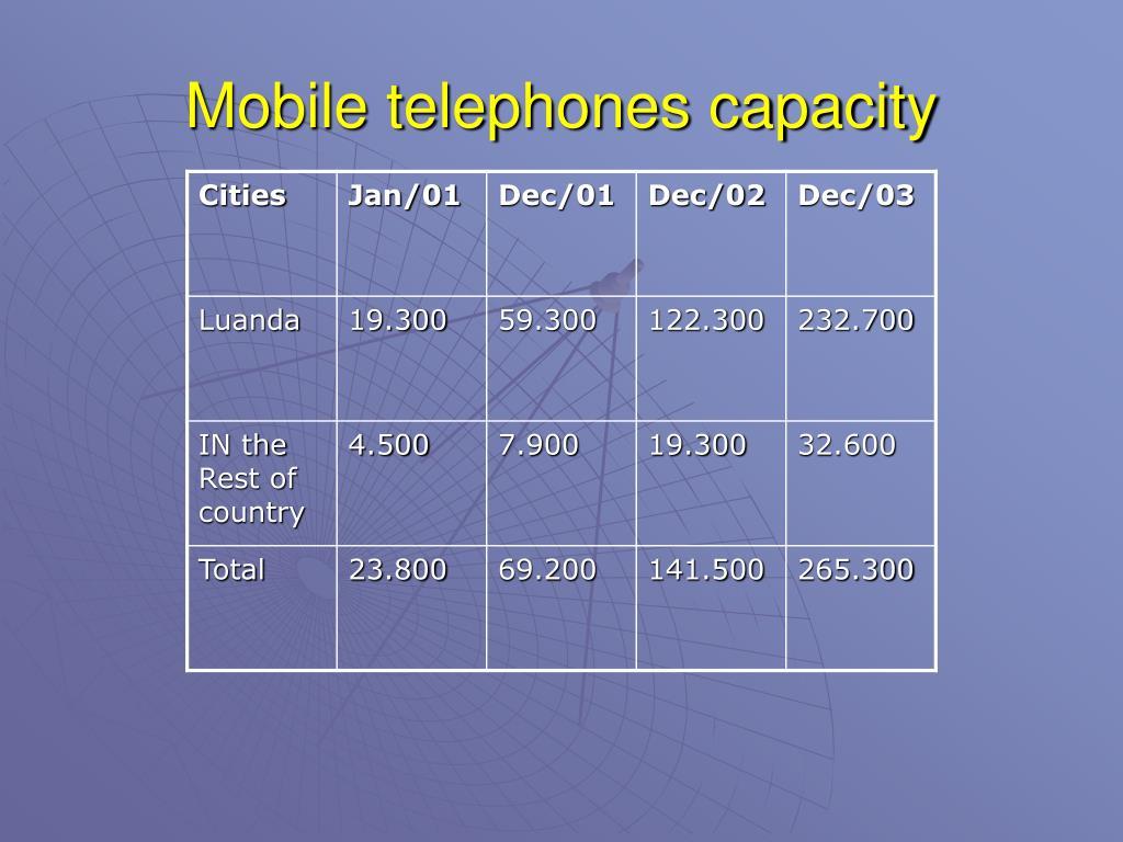 Mobile telephones capacity