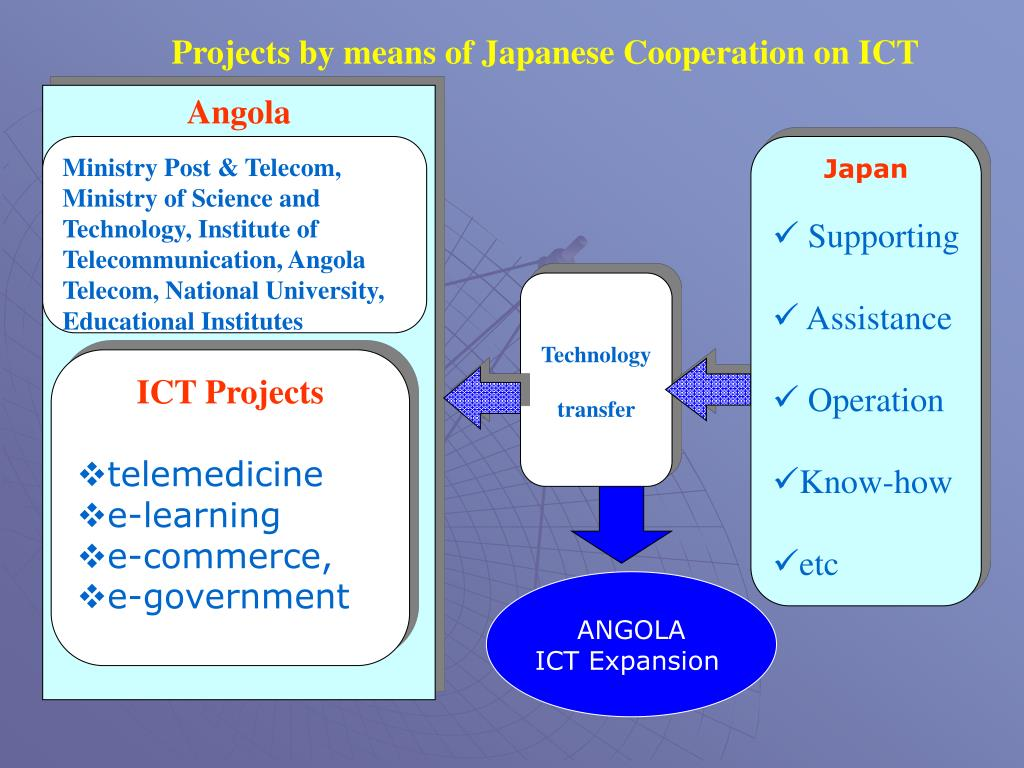 Projects by means of Japanese Cooperation on ICT