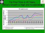 for first time in 20 years africa s growth is high and accelerating