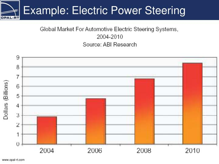 Example: Electric Power Steering