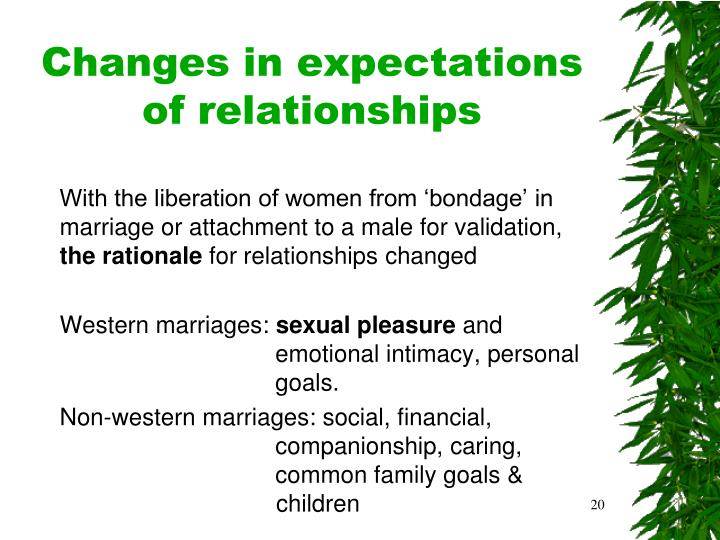 Changes in expectations of relationships