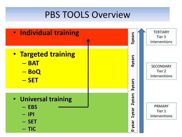 PBS TOOLS Overview