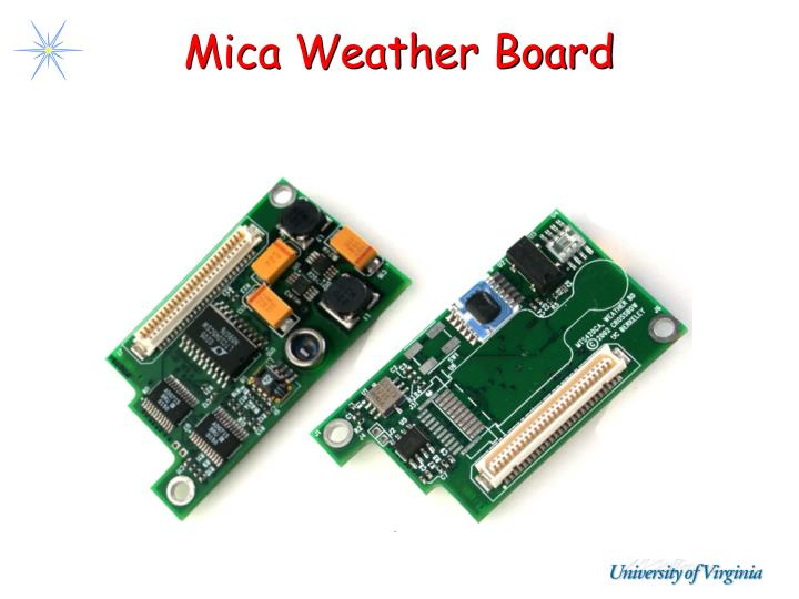 Mica Weather Board