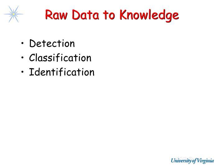 Raw Data to Knowledge