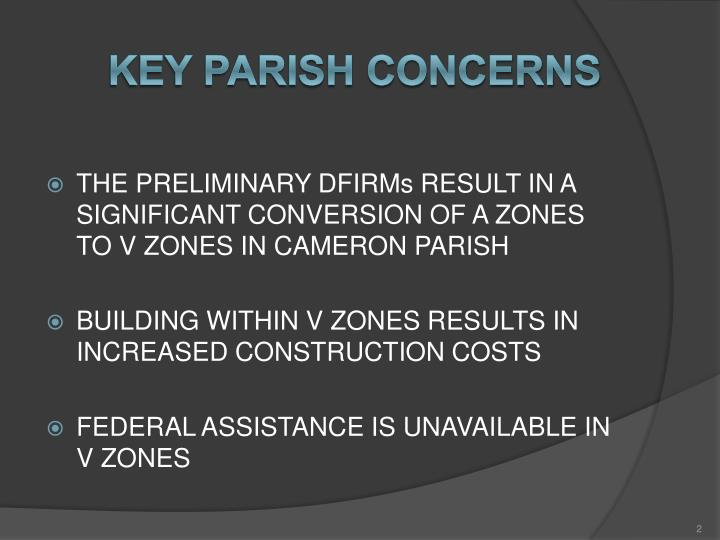 Key parish concerns