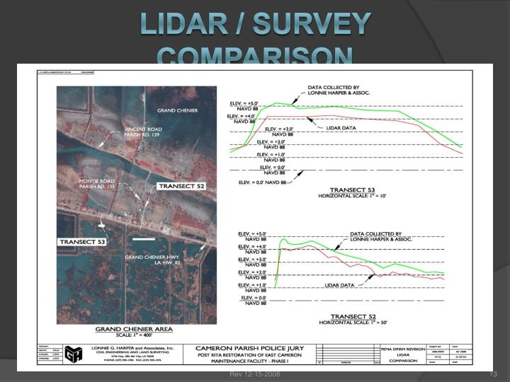 LIDAR / SURVEY comparison