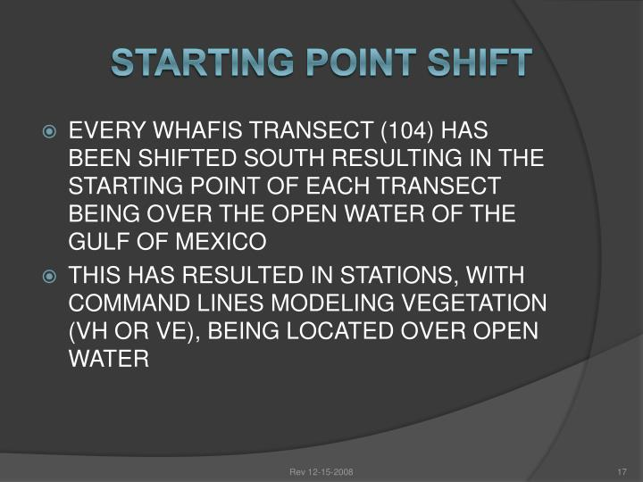 STARTING POINT SHIFT