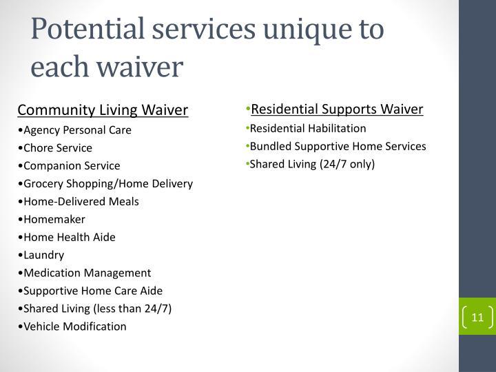 Potential services unique to each waiver