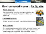 environmental issues air quality