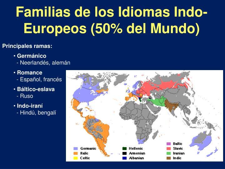 Familias de los Idiomas Indo-Europeos (50% del Mundo)