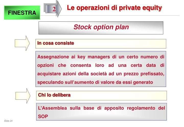 Le operazioni di private equity