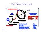 the qweak experiment