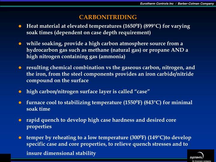 CARBONITRIDING