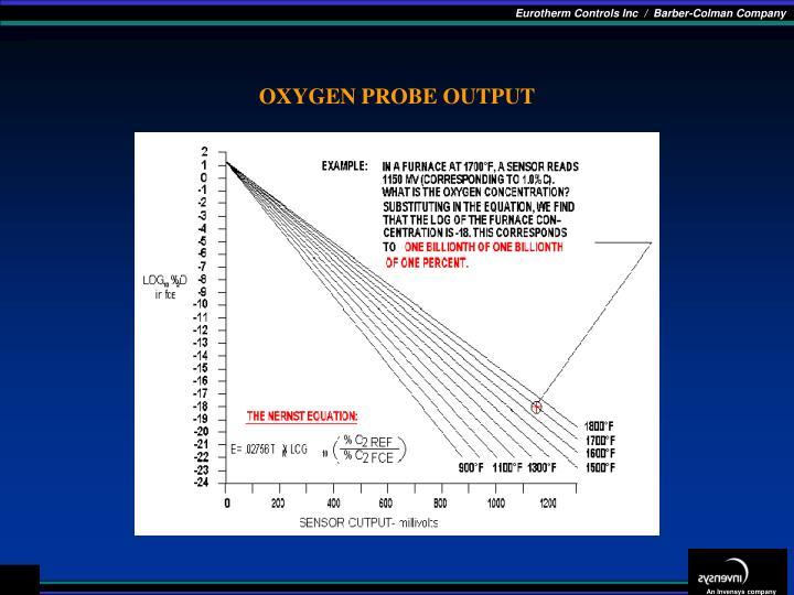 OXYGEN PROBE OUTPUT
