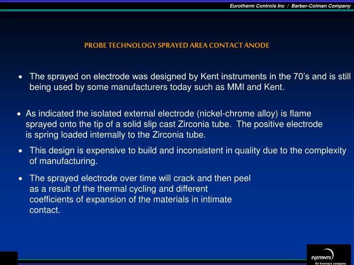 PROBE TECHNOLOGY SPRAYED AREA CONTACT ANODE