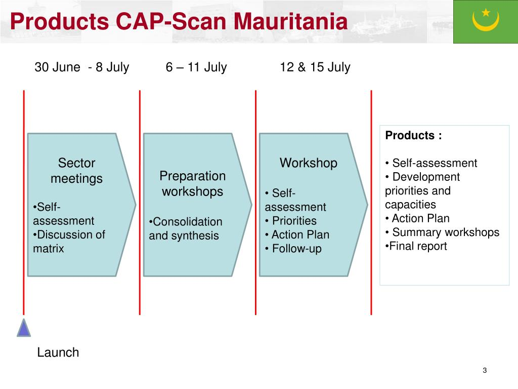 Products CAP-Scan Mauritania