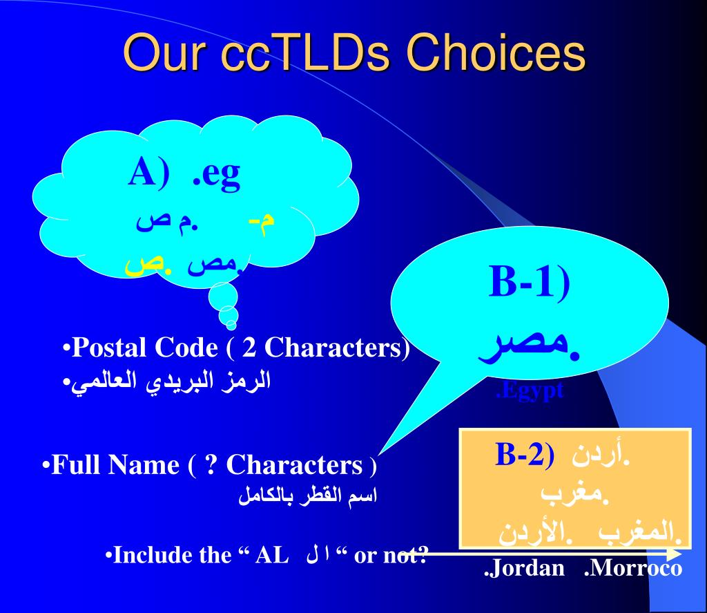 Our ccTLDs Choices