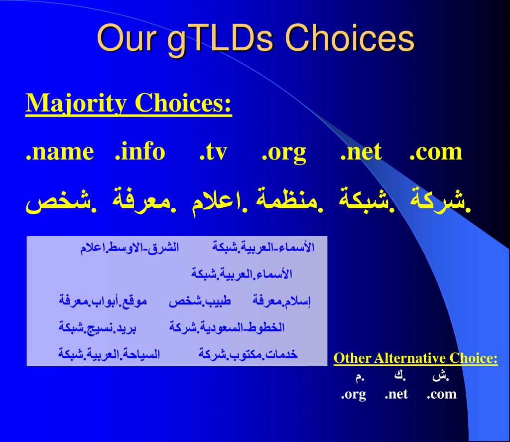 Our gTLDs Choices