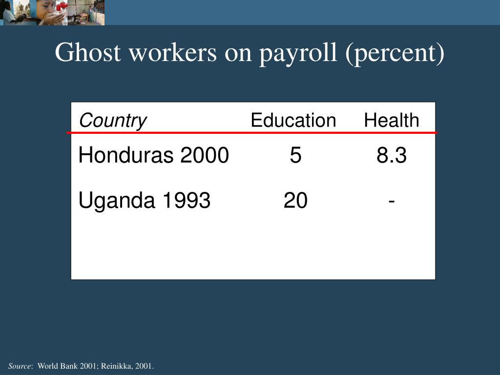 Ghost workers on payroll (percent)