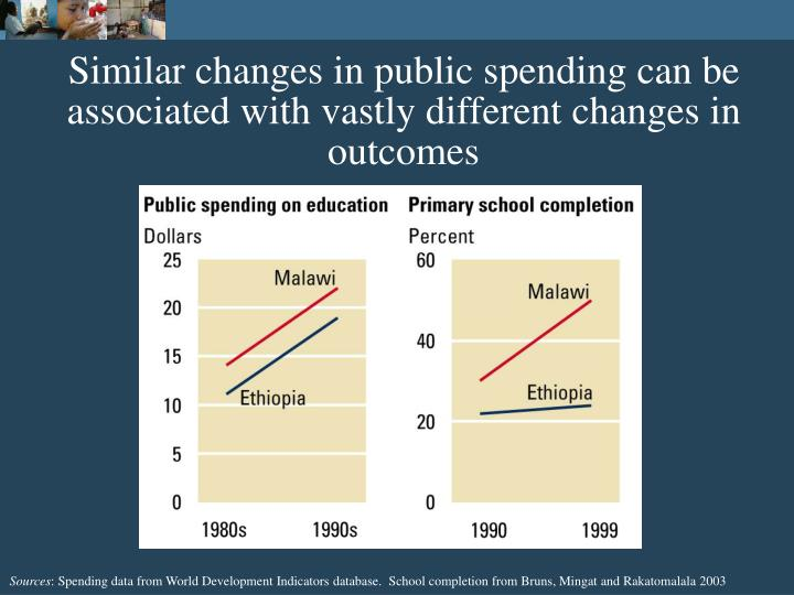 Similar changes in public spending can be associated with vastly different changes in outcomes