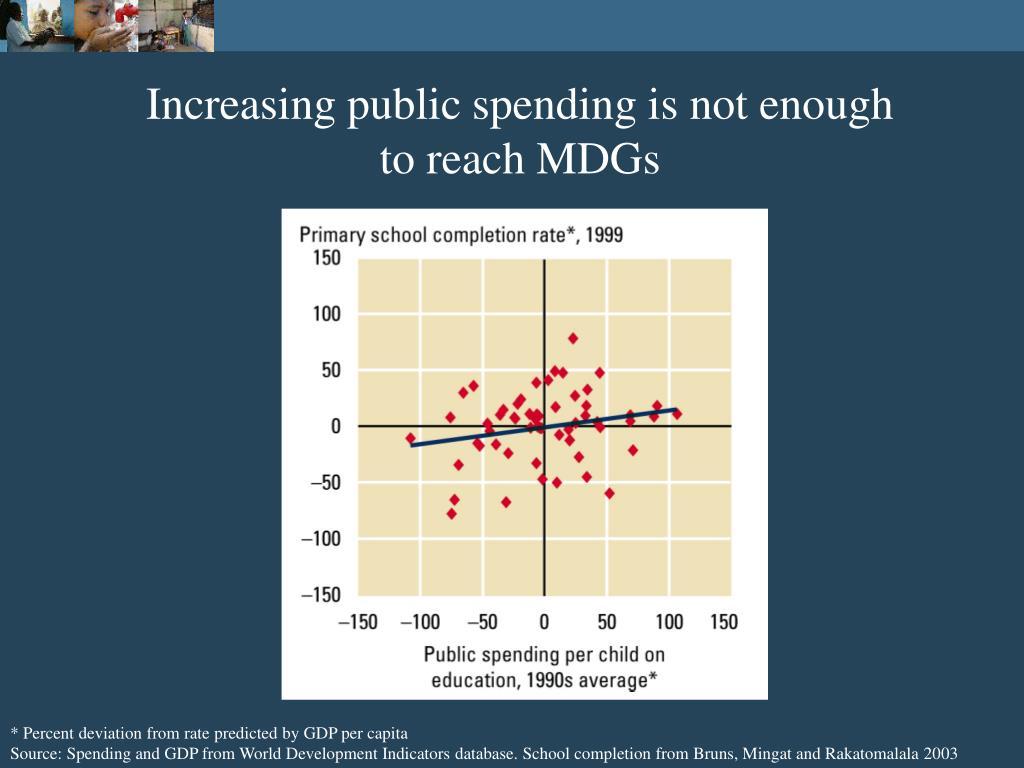 Increasing public spending is not enough