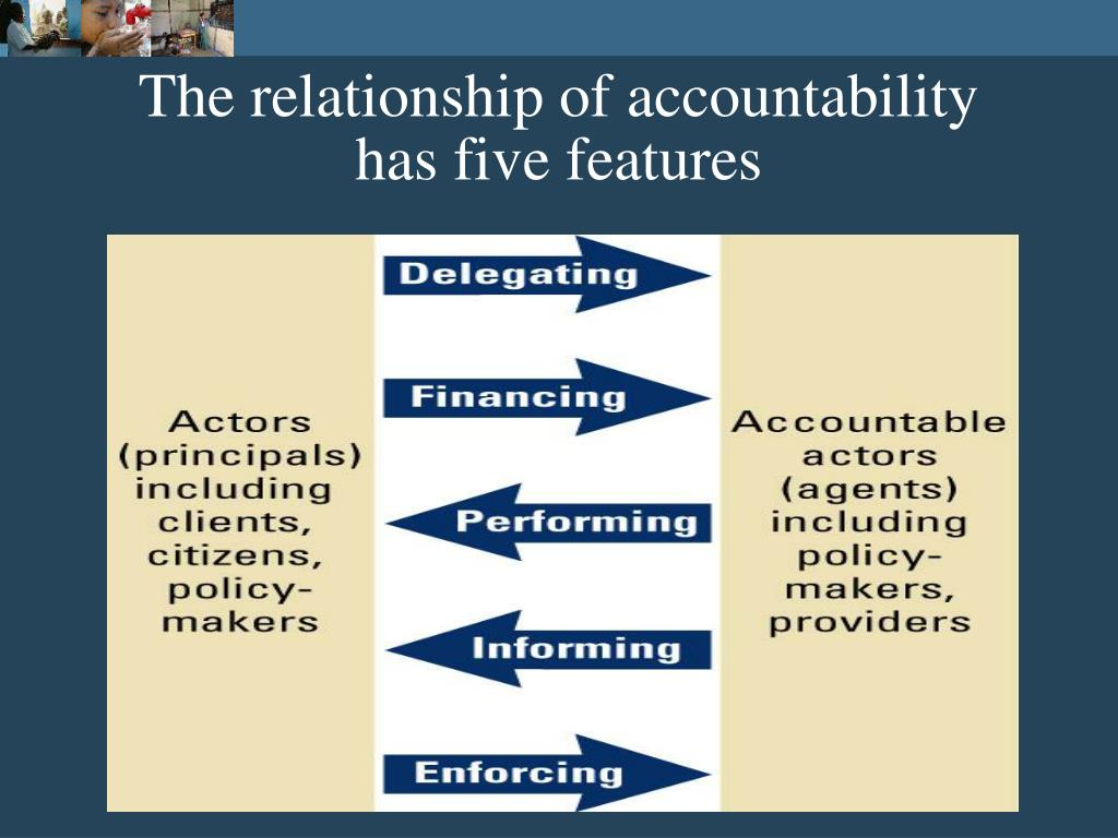 The relationship of accountability